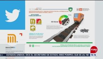 Foto: Mantenimiento Cerrarán Estaciones L3 Metro Cdmx 19 Julio 2019