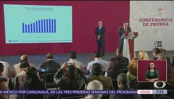 Presentan plan para aumentar producción de Pemex