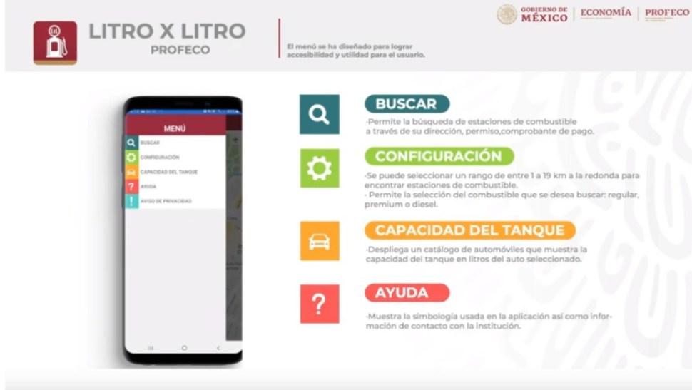 Foto: Profeco presenta app sobre precios de combustibles, 2 de julio de 2019, Ciudad de México