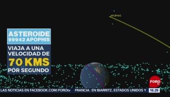 FOTO: Asteroide Apophis Pasará Muy Cerca Tierra 26 agosto de 2019