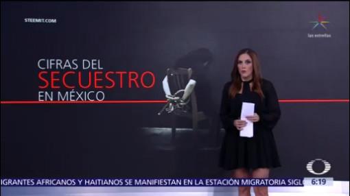 Cifras del secuestro en México durante julio