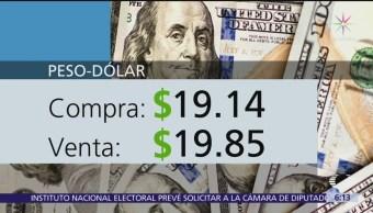 El dólar se vende en $19.85
