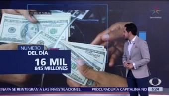 El número del día: 16 mil 845 millones