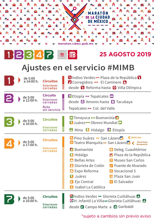 metrobus maraton