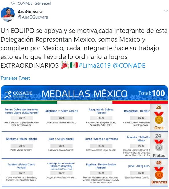 IMAGEN México rompe récord, suma 100 medallas en Juegos Panamericanos Lima 2019 (Conade)