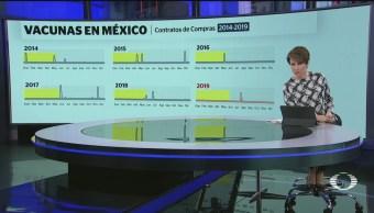 Foto: Retraso Compra Vacunas México 20 Agosto 2019