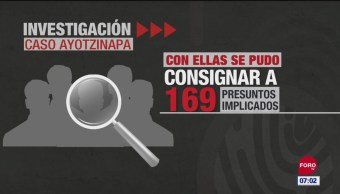 A cinco años de la desaparición de los 43 normalistas de Ayotzinapa