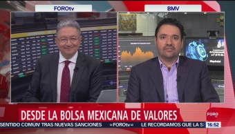 FOTO: Bolsa Mexicana Liga Dos Meses Alza