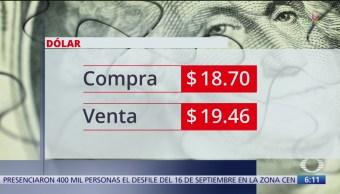 El dólar se vende en $19.46