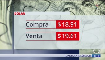 El dólar se vende en $19.61