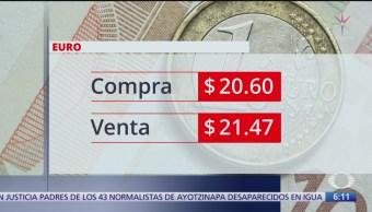 Foto: Dólar Se Vende 19.76