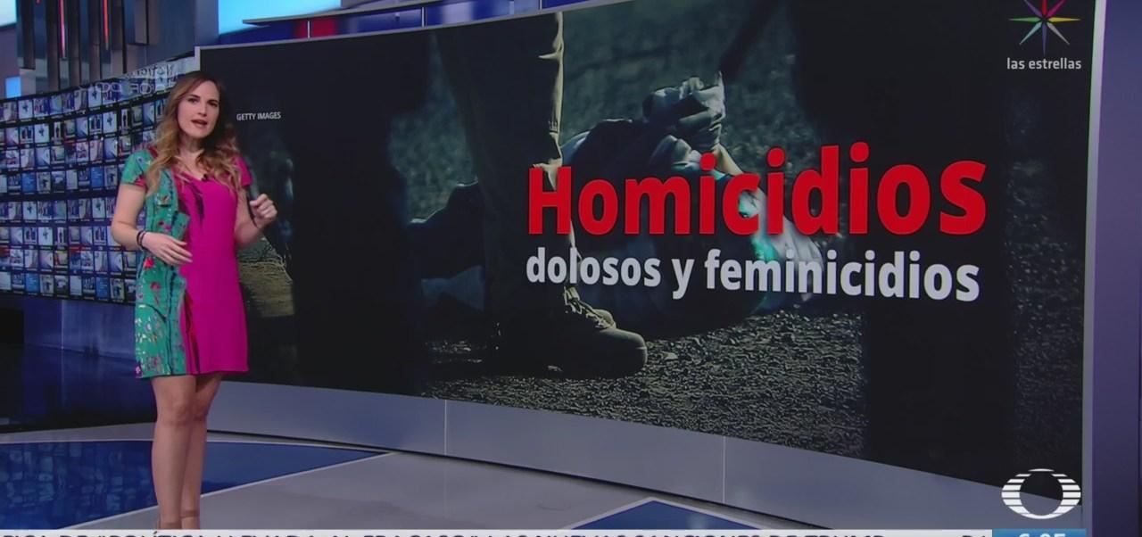Publican cifras de incidencia delictiva en México