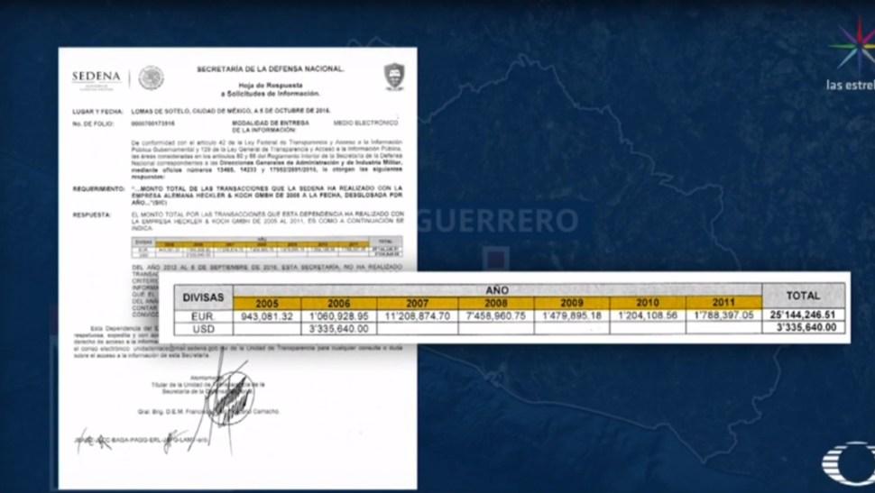 FOTO Documento sobre venta de armas Heckler & Koch a Guerrero (Noticieros Televisa)