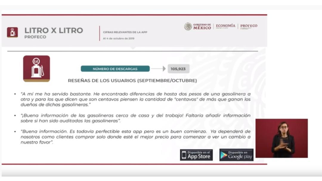 Foto: Gráfica sobre la aplicación Litro por litro, 7 de octubre de 2019, Ciudad de México