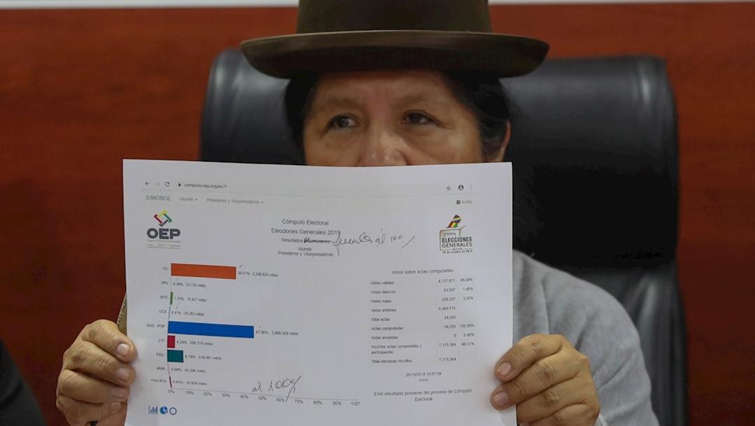 La presidenta del Tribunal Supremo Electoral, María Eugenia Choque., ofrece una conferencia de prensa, 26 octubre 2019
