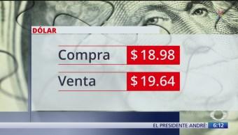 El dólar se vende en $19.64