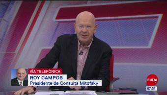 La aprobación de los gobernadores en México