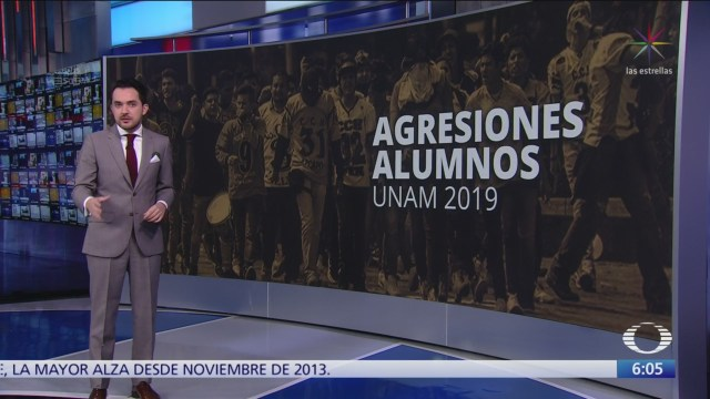 Los escándalos de la UNAM en 2019