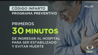 FOTO: Código Infarto salva vidas Chiapas