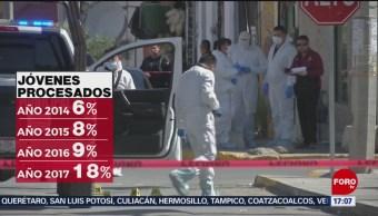 FOTO: Crecen cifras de delincuencia juvenil en México, 18 noviembre 2019