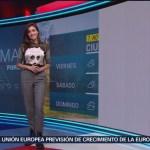 FOTO: Clima con Daniela Álvarez 7 noviembre 2019