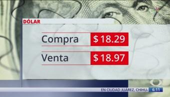 El dólar se vende en $18.97