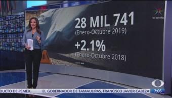 Más de 28 mil homicidios dolosos en México, entre enero y octubre