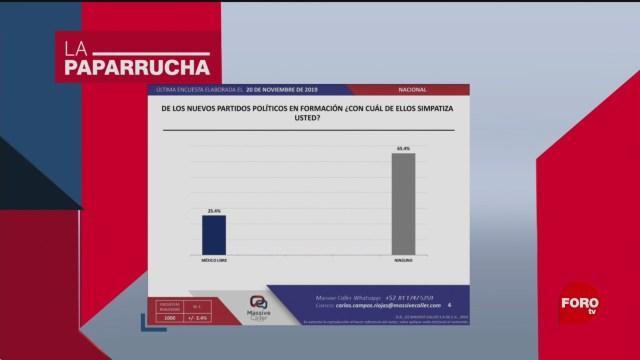 Foto: México Libre Preferencias Partido Oposición Noticias Falsas 25 Noviembre 2019