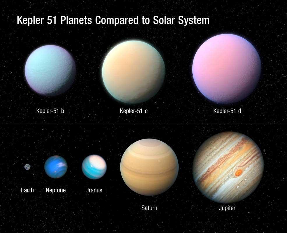 Hubble encuentra planetas que parecen 'algodón de azúcar'