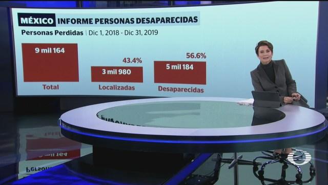 Foto: Personas Desaparecidas Reporte Segob 6 Enero 2020
