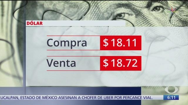 el dolar se vende en 18 72 en la cdmx