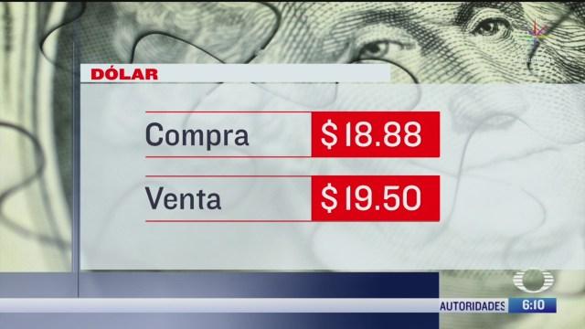 el dolar se vendio en 19 50 en la cdmx