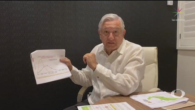 Foto: Amlo Pide Mantener La Sana Distancia Ante El Coronavirus 27 Marzo 2020