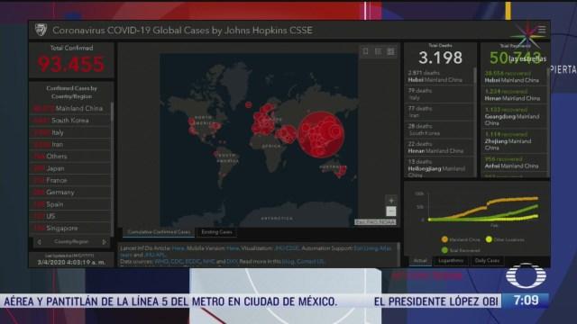 argentina y chile se suman a la lista de paises con casos de coronavirus covid