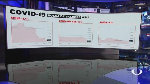 Foto: Coronavirus Pérdidas Importantes Bolsas Del Mundo 9 Marzo 2020