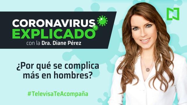 ¿Por qué el coronavirus se complica más en hombres?