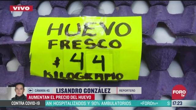 FOTO: huevo se vende hasta en 44 pesos el kilo en cdmx