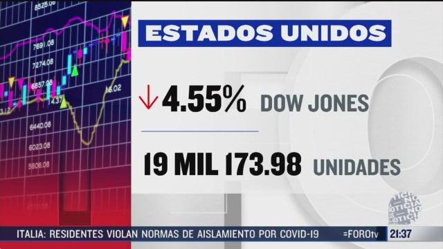 Foto: Mercados México Mundo Registran Peor Semana Años 20 Marzo 2020