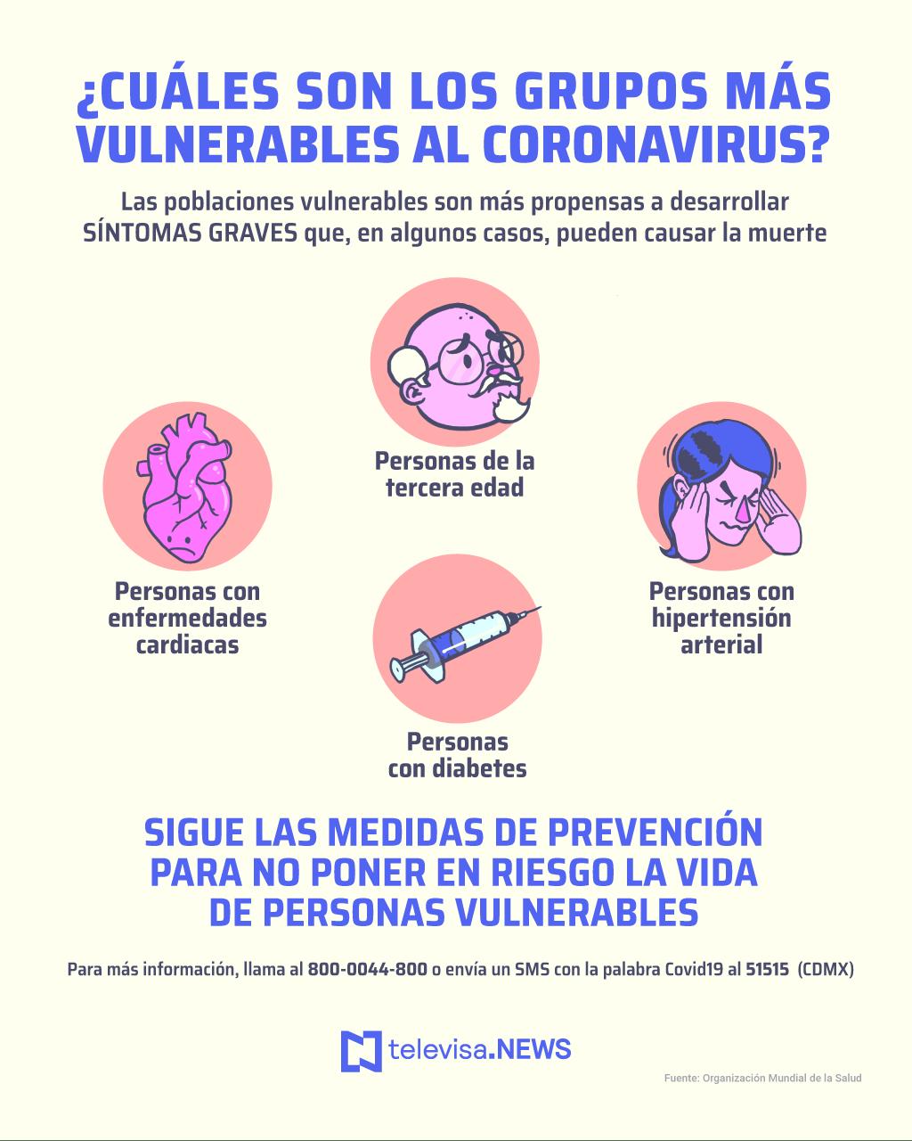 Grupos-vulnerables-ancianos-coronavirus-covid19