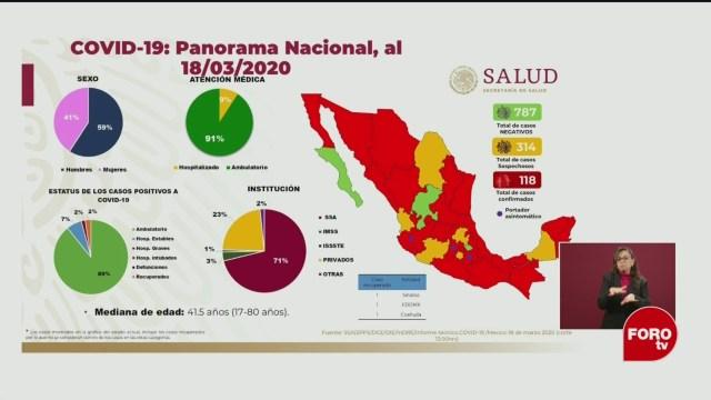 Foto: Casos Confirmados Coronavirus México Suman 118 18 Marzo 2020