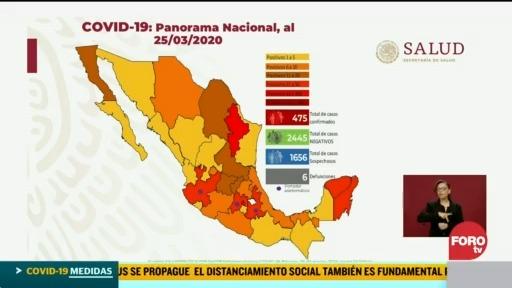 suman 475 casos confirmados y seis muertos por coronavirus en mexico
