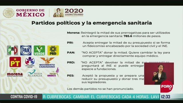amlo muestra a partidos que han aceptado reintegrar prerrogativas