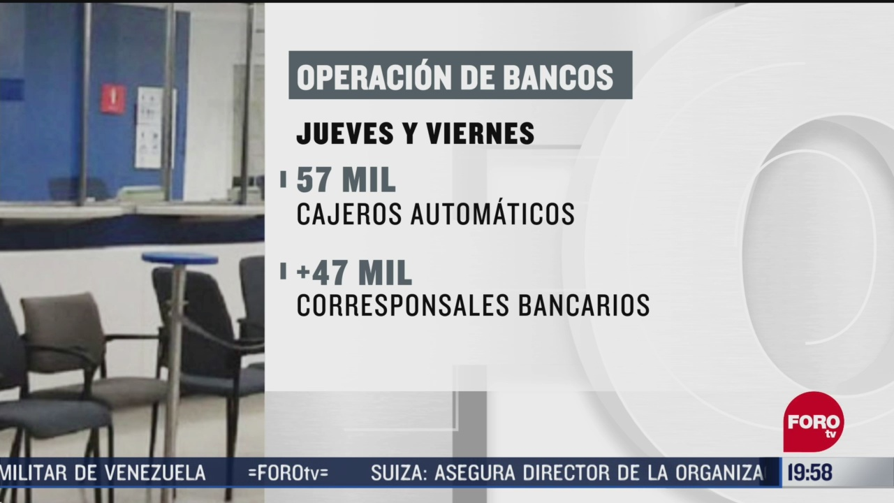 Foto: Bancos Cerrarán Este Jueves Y Viernes Por Semana Santa 8 Abril 2020