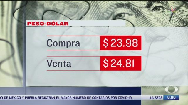 el dolar se vende en 24 81 en cdmx