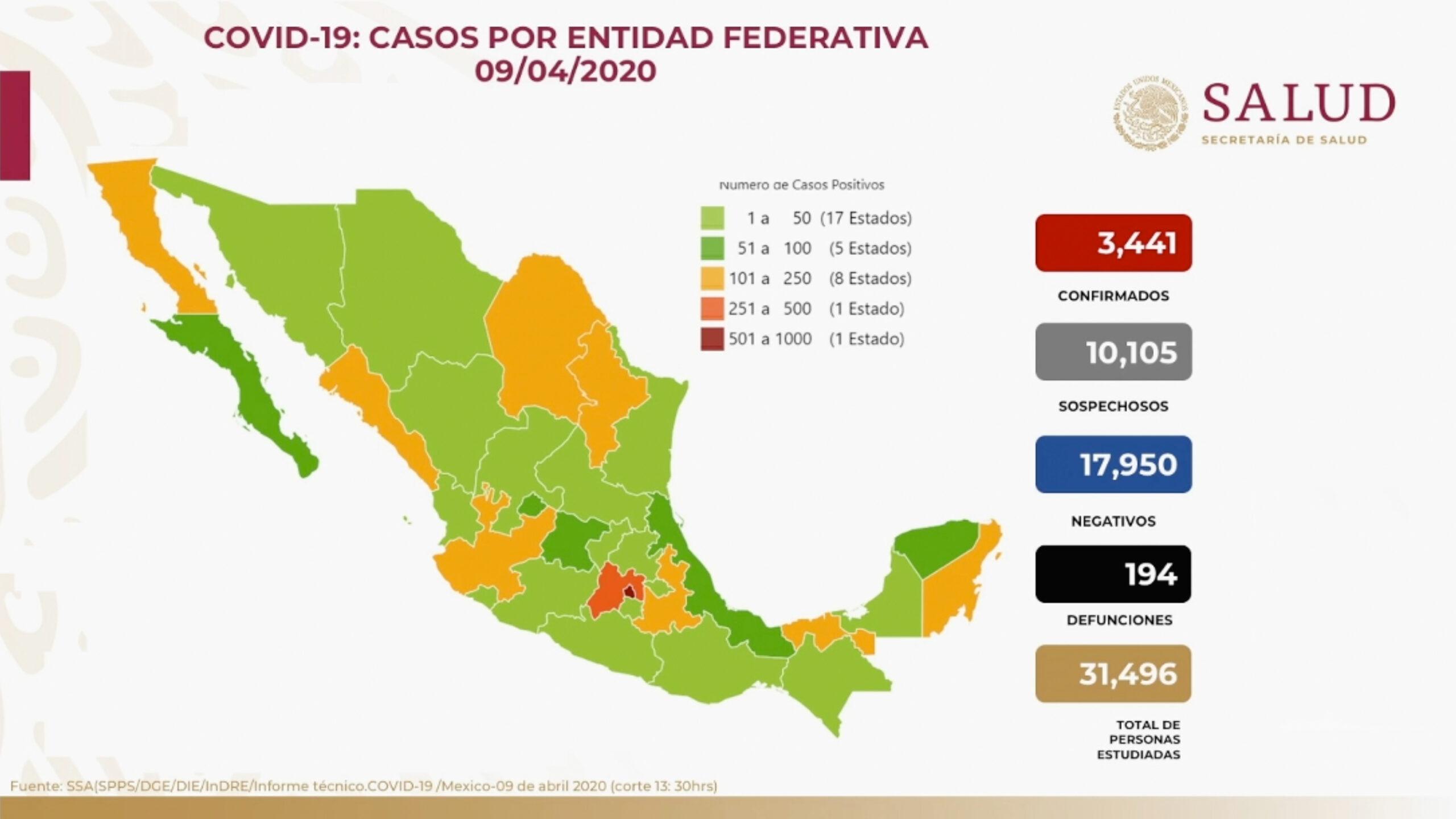 coronavirus mexico 9 abril 2020