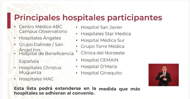 Foto: Hasta 12 mil 500 pacientes serán atendidos en hospitales privados durante contingencia