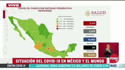 FOTO: 5 de abril 2020, mexico suma 2 mil 143 casos confirmados y 94 muertes por coronavirus