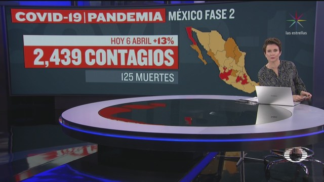 Foto: Coronavirus Suman 125 Muertos Covid-19 México 6 Abril 2020