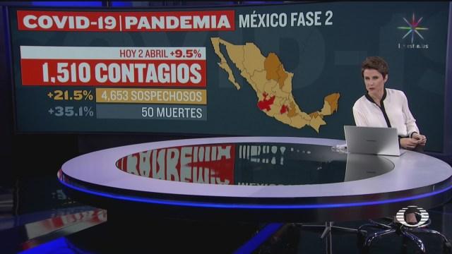 Foto: Suman 50 muertos por coronavirus en México 2 Abril 2020