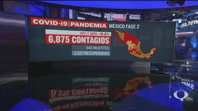 Foto: Coronavirus México 546 Muertos Covid-19 17 Abril 2020